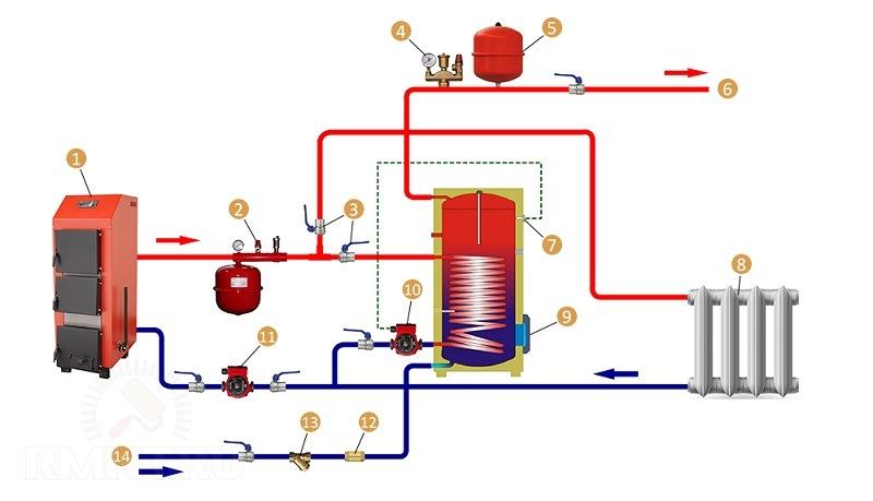 Подключение бойлера косвенного нагрева к одноконтурному котлу - схемы варианты пошаговая инструкция