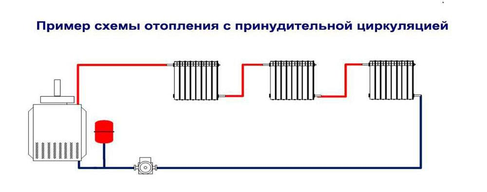 Как правильно подключить дровяной котел
