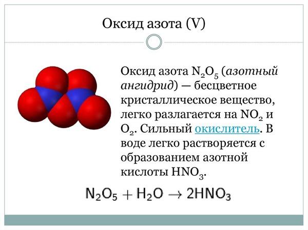 Газообразные выбросы азотных оксидов