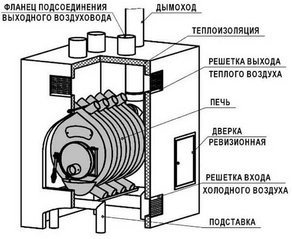 Печь булерьян своими руками, принцип работы и устройство печи