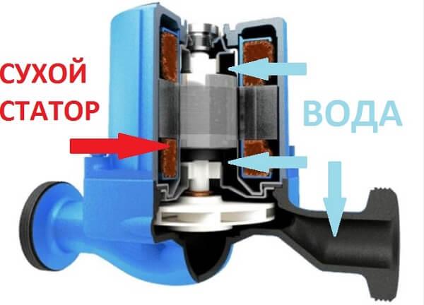 Подбор циркуляционного насоса для системы отопления: методы и расчет