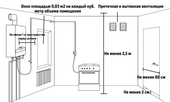 Приточный клапан в котельной частного дома