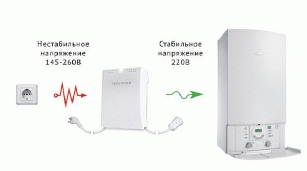 Отопление частного дома электрокотлом своими руками схемы